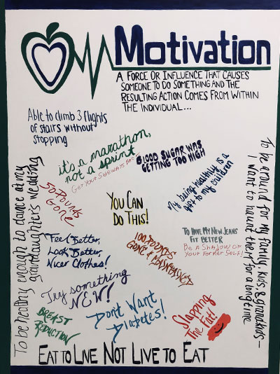 motivation board - About Cardiometabolic Medicine